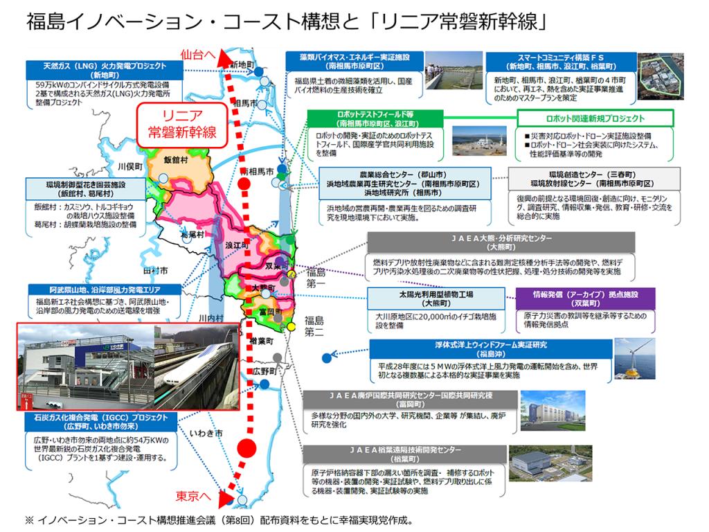 「リニア常磐新幹線」の整備で福島の本格的な復興を | HRP ...